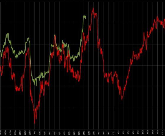 Euro: ABC in formazione?
